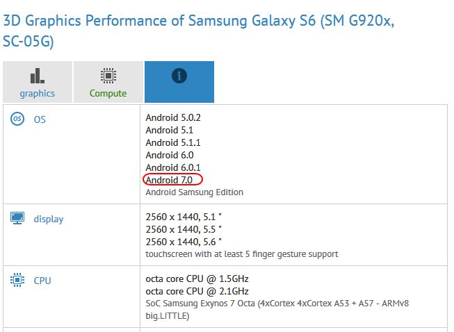 android-7-for-galaxy-s6-on-gfxbench